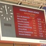 Результаты квалификации по метанию молота среди женщин. Золотую медаль в итоге взяла Татьяна Лысенко