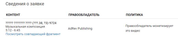 Заявка о нарушении авторских прав на Youtube