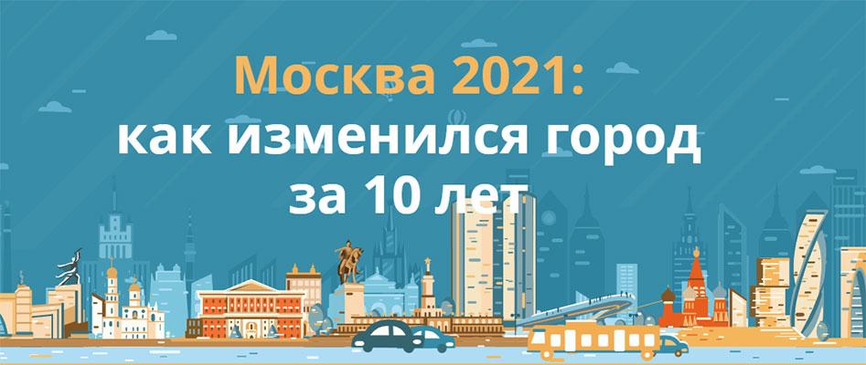 Осенний марафон - 2021